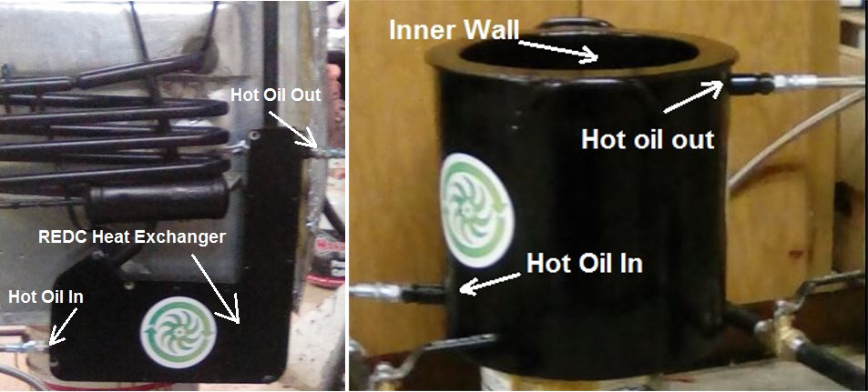 The heat exchanger and water boiler